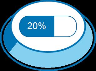 Zufriedenheitsgrad 20%