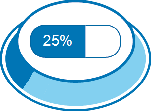 Disease burden 25%